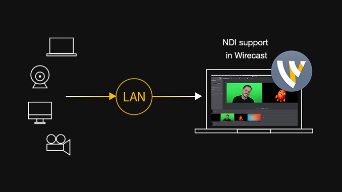 Wirecast and NDI
